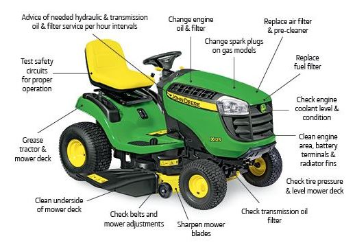 lawn-mower-inspection